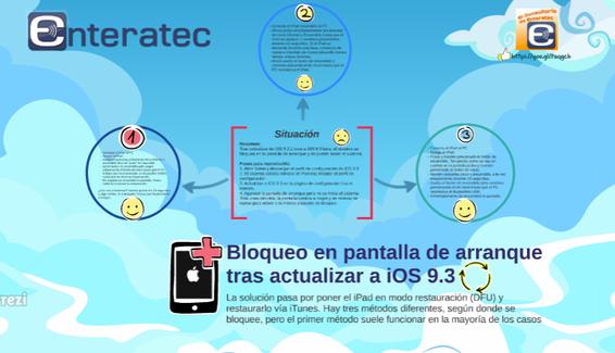 Solución a bloqueo de pantalla de arranque de iPad tras actualizar a iOS 9.3