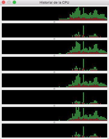 Monitor de Actividad macOS - Panel historial CPU