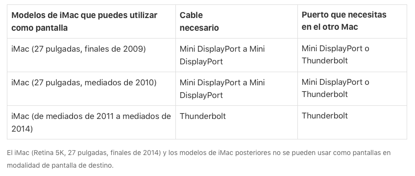 Modelos de iMac que pueden usar la modalidad pantalla de destino
